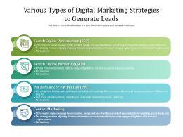 Various Types Of Digital Marketing Strategies To Generate Leads