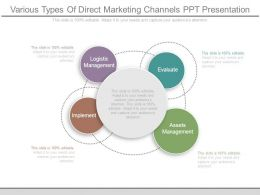 Various Types Of Direct Marketing Channels Ppt Presentation