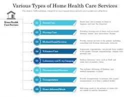 Various Types Of Home Health Care Services