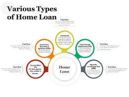 Various Types Of Home Loan