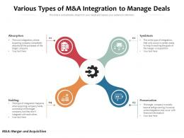 Various Types Of M And A Integration To Manage Deals