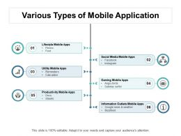 Various Types Of Mobile Application