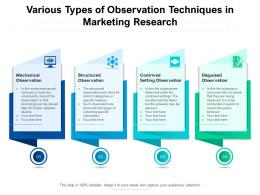 Various Types Of Observation Techniques In Marketing Research