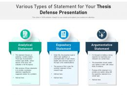 Various Types Of Statement For Your Thesis Defense Presentation