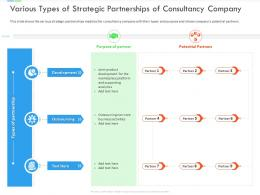 Various Types Of Strategic Partnerships Of Consultancy Company Inefficient Business