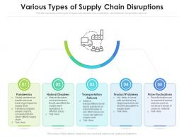 Various Types Of Supply Chain Disruptions