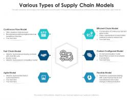 Various Types Of Supply Chain Models