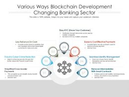Various Ways Blockchain Development Changing Banking Sector