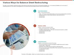 Various Ways For Balance Sheet Restructuring Avoid Ppt Powerpoint Presentation Ideas Clipart