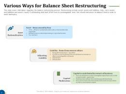 Various Ways For Balance Sheet Restructuring Business Turnaround Plan Ppt Demonstration