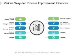 Various Ways For Process Improvement Initiatives