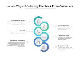 Various Ways Of Collecting Feedback From Customers