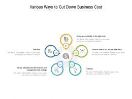 Various Ways To Cut Down Business Cost