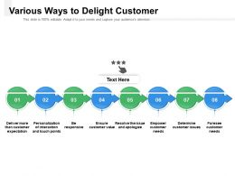 Various Ways To Delight Customer