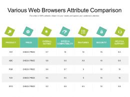 Various Web Browsers Attribute Comparison