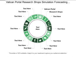Vatican Portal Research Shops Simulation Forecasting Communication Brand