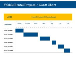 Vehicle Rental Proposal Gantt Chart Ppt Powerpoint Presentation Gallery Structure