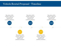 Vehicle Rental Proposal Timeline Ppt Powerpoint Presentation Ideas Template