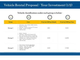 Vehicle Rental Proposal Your Investment L2035 Ppt Powerpoint Portfolio Styles