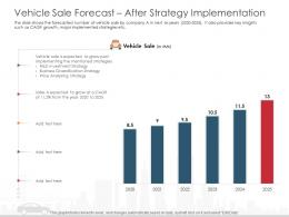 Vehicle Sale Forecast After Strategy Implementation Automobile Company Ppt Template