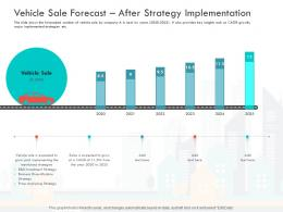 Vehicle Sale Forecast After Strategy Implementation Business Diversification Grow Ppt Maker