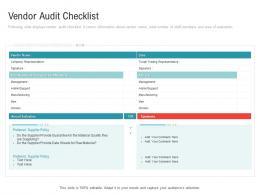 Vendor Audit Checklist Embedding Vendor Performance Improvement Plan Ppt Information