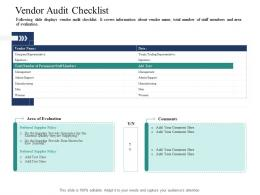 Vendor Audit Checklist Introducing Effective VPM Process In The Organization Ppt Infographics