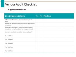 Vendor Audit Checklist Ppt Powerpoint Presentation Visual Aids Inspiration