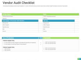 Vendor Audit Checklist Standardizing Supplier Performance Management Process Ppt Sample