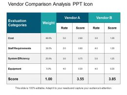 Vendor Comparison Analysis Ppt Icon
