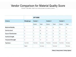 Vendor Comparison For Material Quality Score