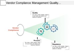 Vendor Compliance Management Quality Process And Regulatory