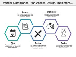 Vendor Compliance Plan Assess Design Implement And Review