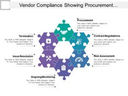 Vendor Compliance Showing Procurement Contract Negotiations And Termination