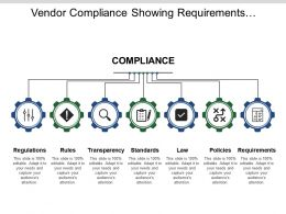 Vendor Compliance Showing Requirements Regulations Rules And Transparency