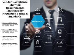 Vendor Compliance Showing Requirements Transparency Regulation Terms And Standards