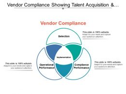 Vendor Compliance Showing Talent Acquisition And Workforce Management