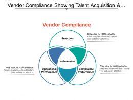 Vendor Compliance Showing Talent Acquisition And Workforce Management