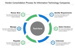 Vendor Consolidation Process For Information Technology Companies