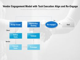 Vendor Engagement Model With Task Execution Align And Re Engage