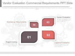 Vendor Evaluation Commercial Requirements Ppt Slide