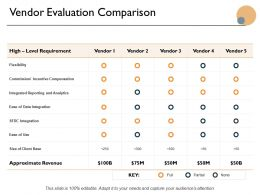 Vendor Evaluation Comparison Ppt Powerpoint Presentation Icon Layout Ideas