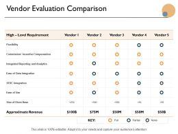 Vendor Evaluation Comparison Ppt Powerpoint Presentation Icon Layout Ideas