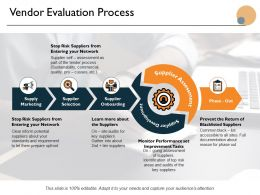 Vendor Evaluation Process Ppt Powerpoint Presentation Icon Master Slide