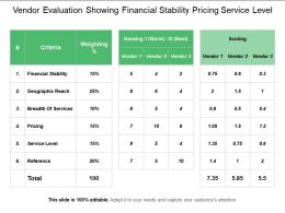 Vendor Evaluation Showing Financial Stability Pricing Service Level