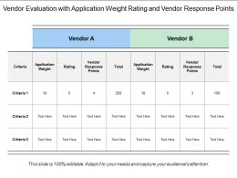 Vendor Evaluation With Application Weight Rating And Vendor Response Points