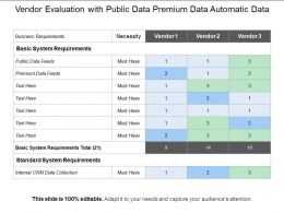 Vendor Evaluation With Public Data Premium Data Automatic Data