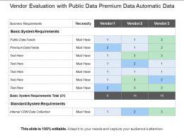 Vendor Evaluation With Public Data Premium Data Automatic Data