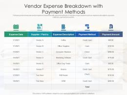 Vendor Expense Breakdown With Payment Methods