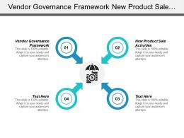 Vendor Governance Framework New Product Sale Activities Management Services Cpb